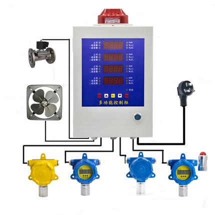 一氧化碳气体检测系统在大型钢铁厂的应用案例