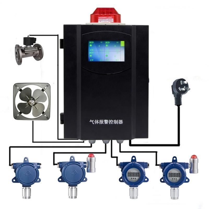 氨气检测仪在养殖产业链的应用