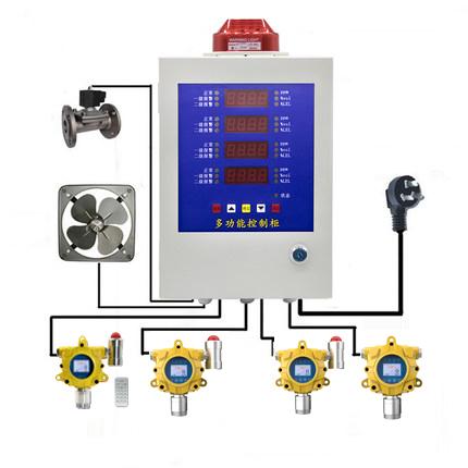 实验室安全气体在线监测系统解决方案